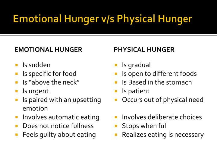 Emotional Hunger v/s Physical Hunger
