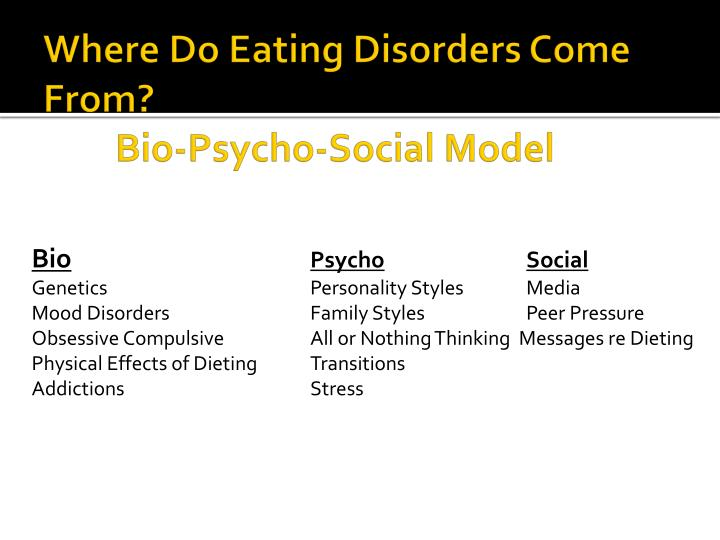 Where Do Eating Disorders Come From?