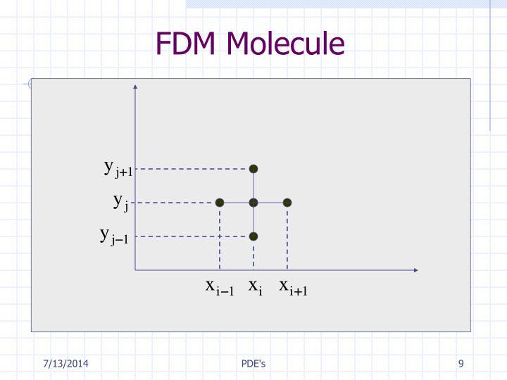 FDM Molecule
