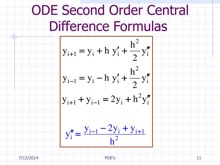 ODE Second Order Central Difference Formulas