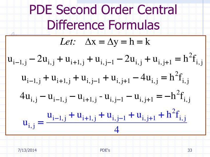 PDE Second Order Central Difference Formulas