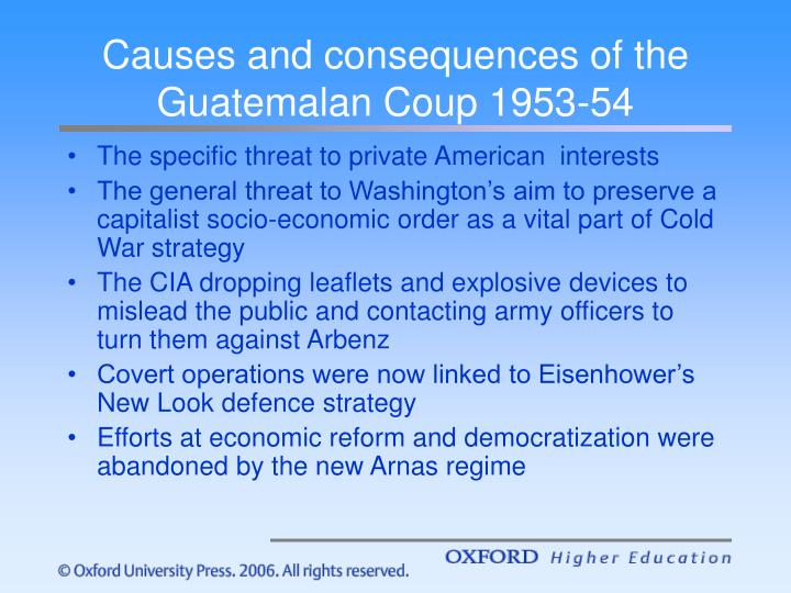 Causes and consequences of the Guatemalan Coup 1953-54