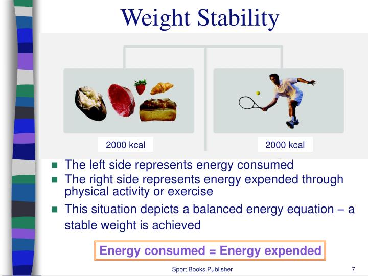 Weight Stability