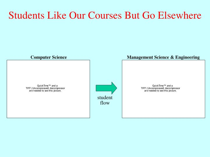 Gateway Course for Management Science & Engineering