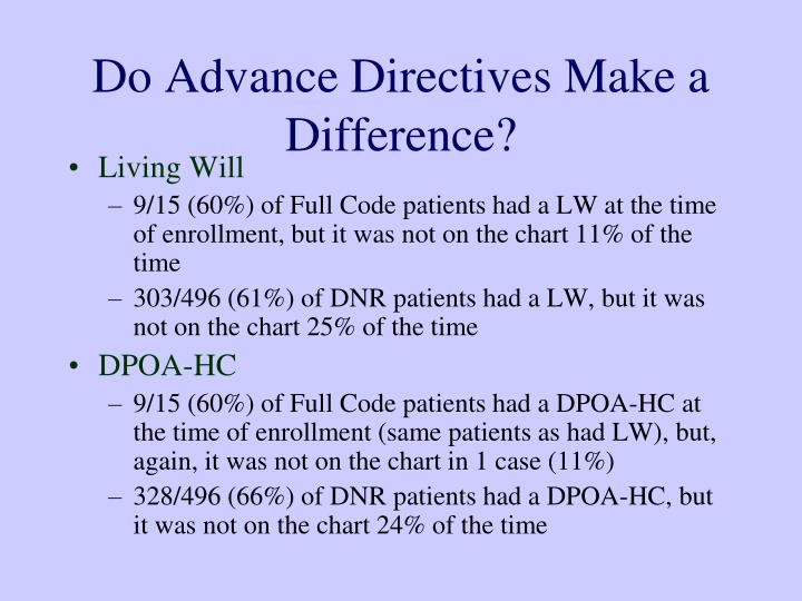 Do Advance Directives Make a Difference?