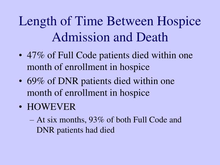 Length of Time Between Hospice Admission and Death