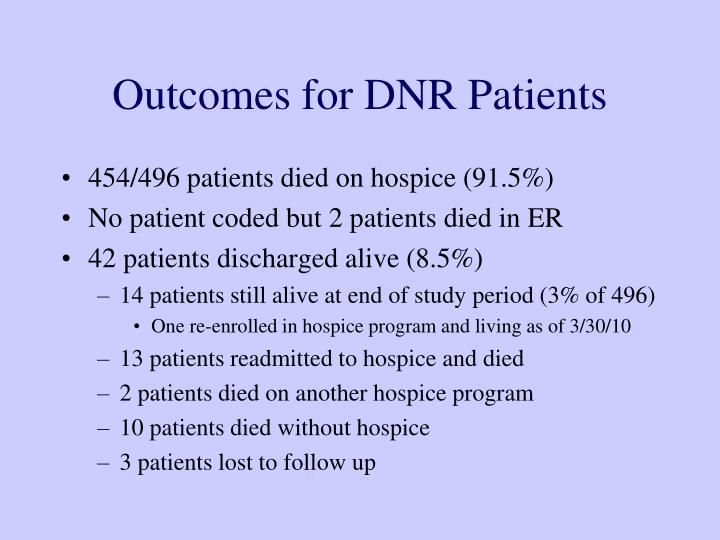 Outcomes for DNR Patients