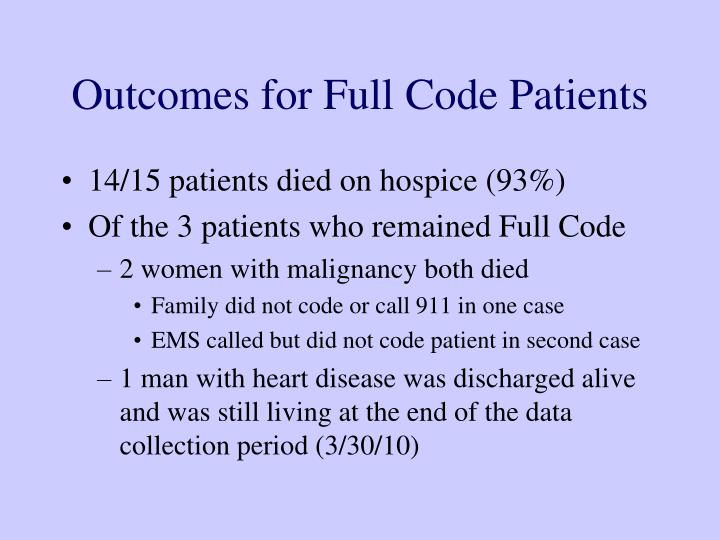 Outcomes for Full Code Patients