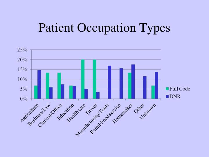 Patient Occupation Types