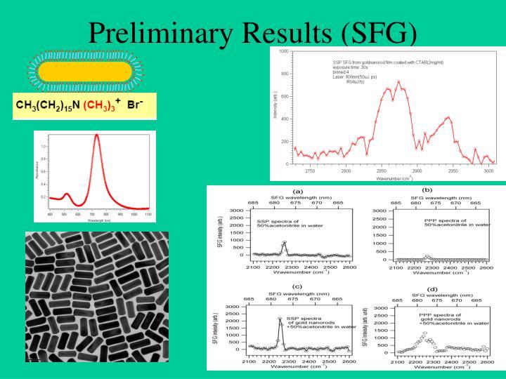 Preliminary Results (SFG)