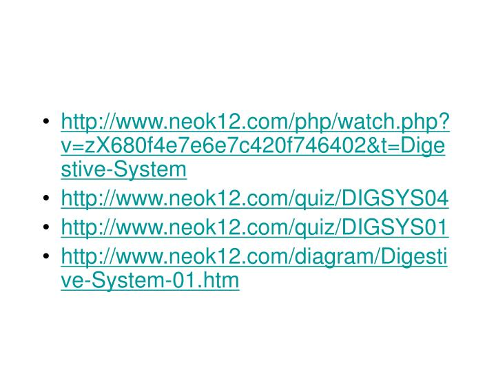 http://www.neok12.com/php/watch.php?v=zX680f4e7e6e7c420f746402&t=Digestive-System