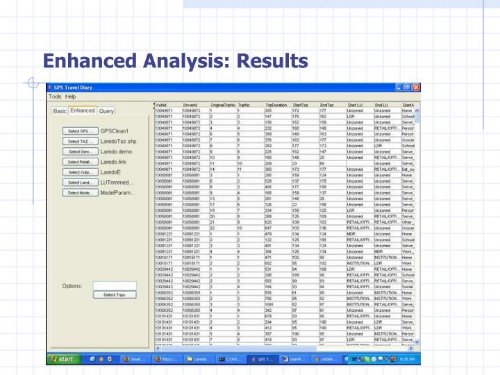 Enhanced Analysis: Results