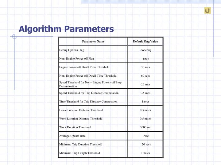 Algorithm Parameters