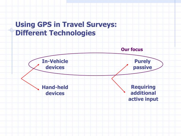 Using GPS in Travel Surveys: Different Technologies