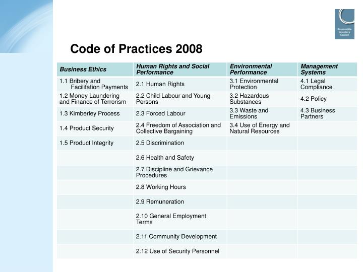 Code of Practices 2008