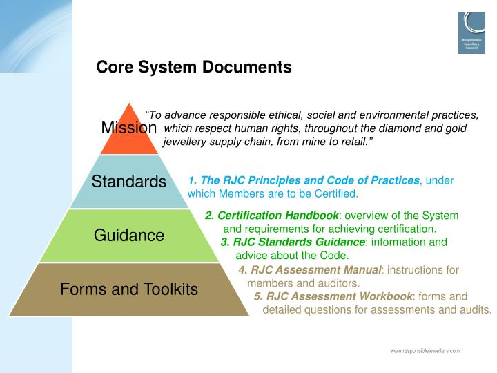 Core System Documents
