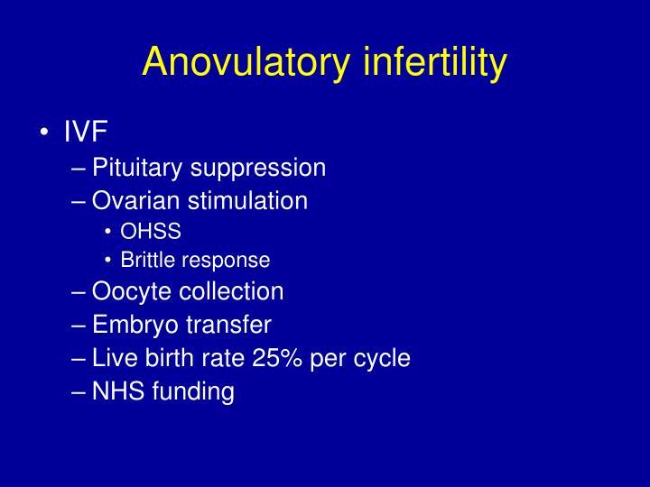 Anovulatory infertility