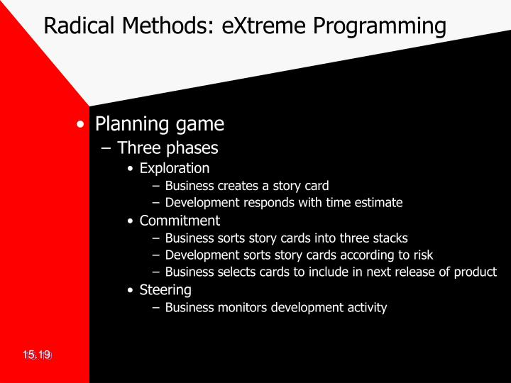 Radical Methods: eXtreme Programming