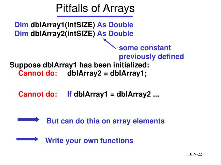Pitfalls of Arrays