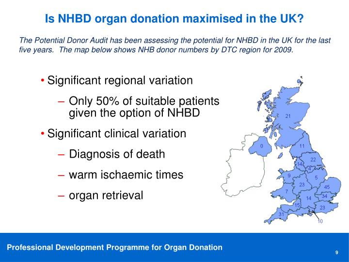 Is NHBD organ donation maximised in the UK?