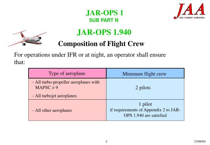 Type of aeroplane
