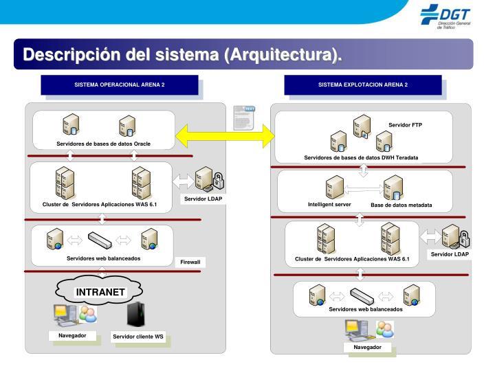 Descripción del sistema (Arquitectura).