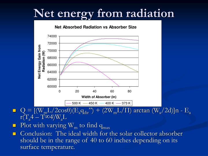 Net energy from radiation