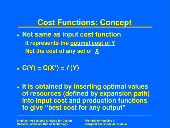 Cost Functions: Concept