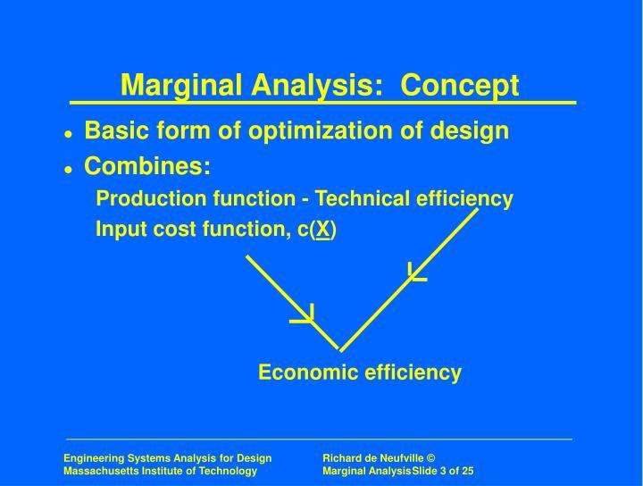 Marginal Analysis:  Concept