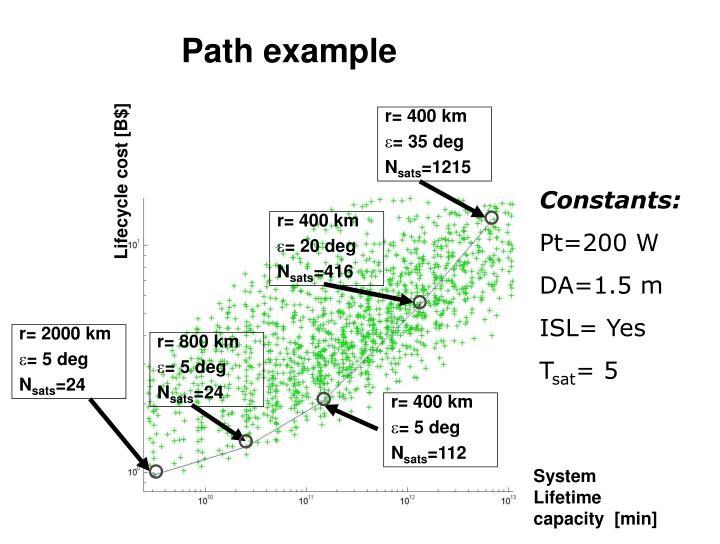 Path example
