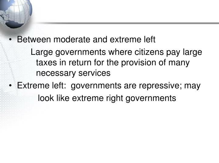 Between moderate and extreme left