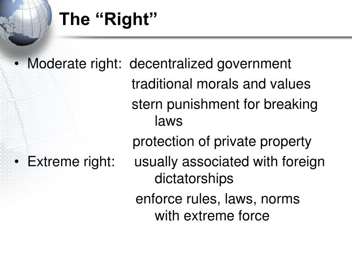 "The ""Right"""