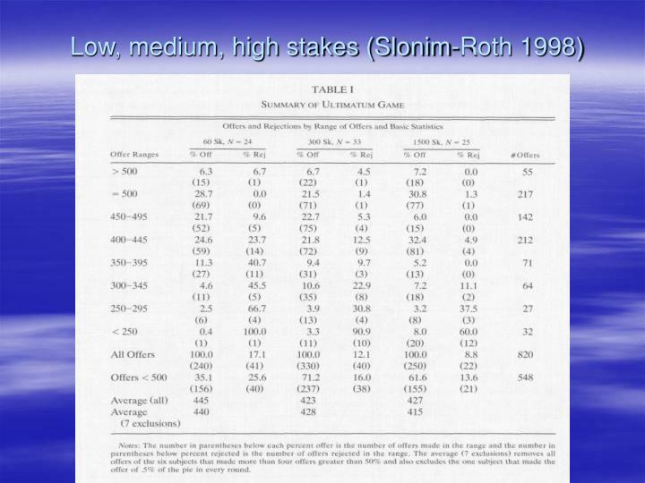 Low, medium, high stakes (Slonim-Roth 1998)