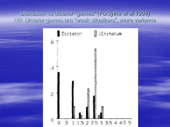 "Ultimatum vs dictator ""games"" (Forsythe et al 1994)"