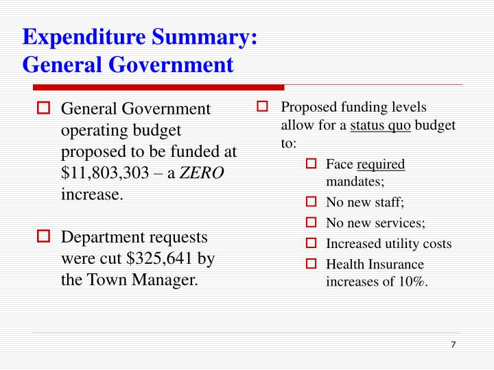Proposed funding levels allow for a