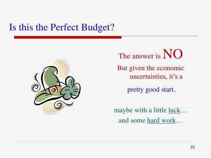 Is this the Perfect Budget?