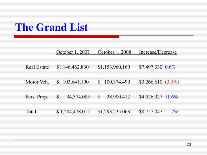 The Grand List