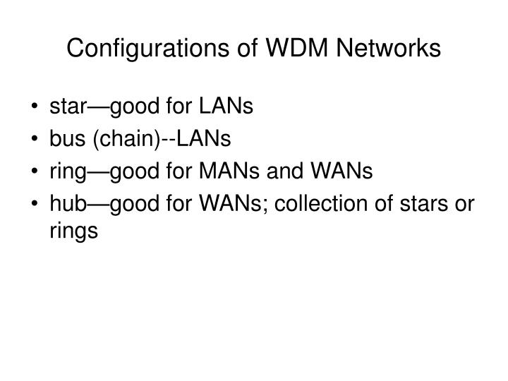 Configurations of WDM Networks