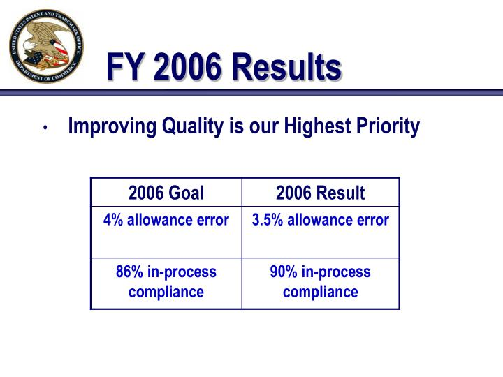 FY 2006 Results
