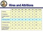 hires and attritions