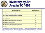 inventory by art area in tc 1600