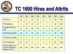 tc 1600 hires and attrits