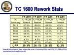 tc 1600 rework stats