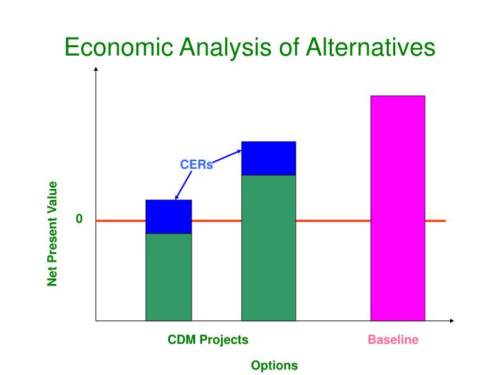 Economic Analysis of Alternatives