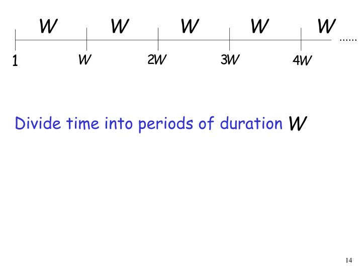 Divide time into periods of duration