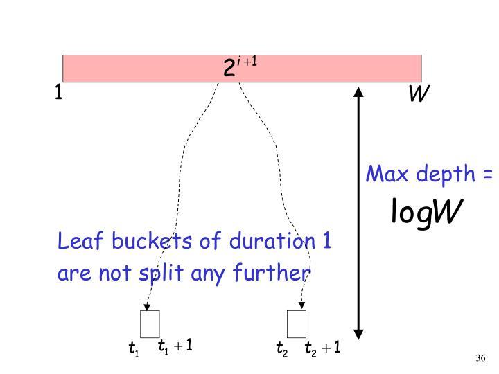 Max depth =