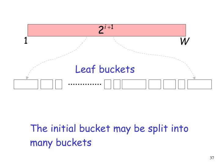 Leaf buckets