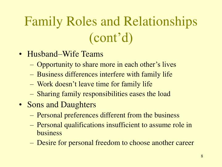 Family Roles and Relationships (cont'd)