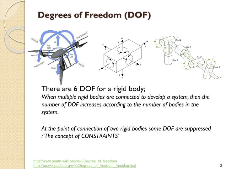 Degrees of freedom dof