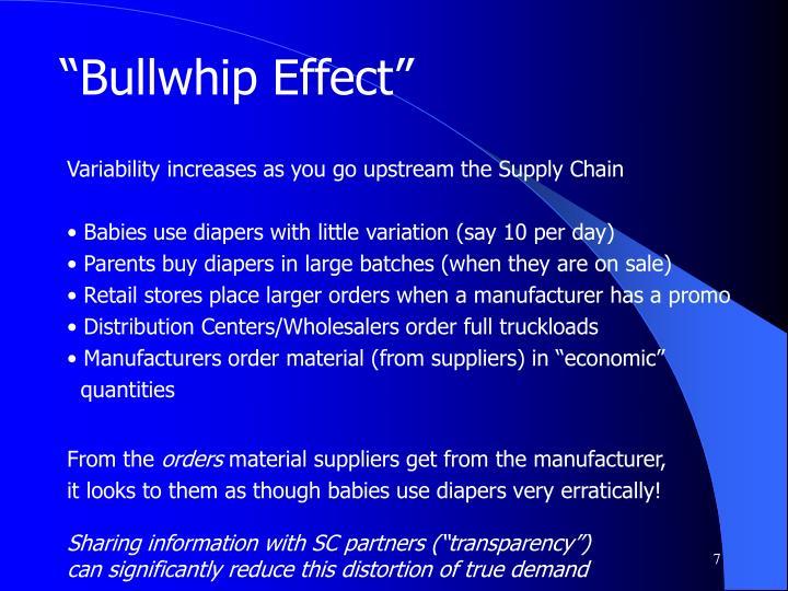 """""""Bullwhip Effect"""""""